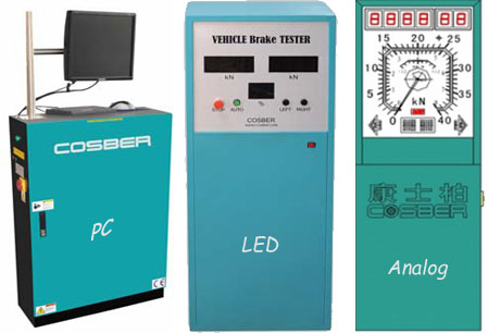 Indicator Display Of Roller Brake Tester